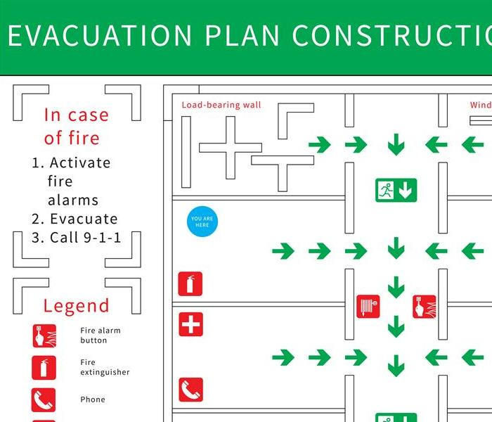 Business Contingency And Evacuation Planning In A Fire